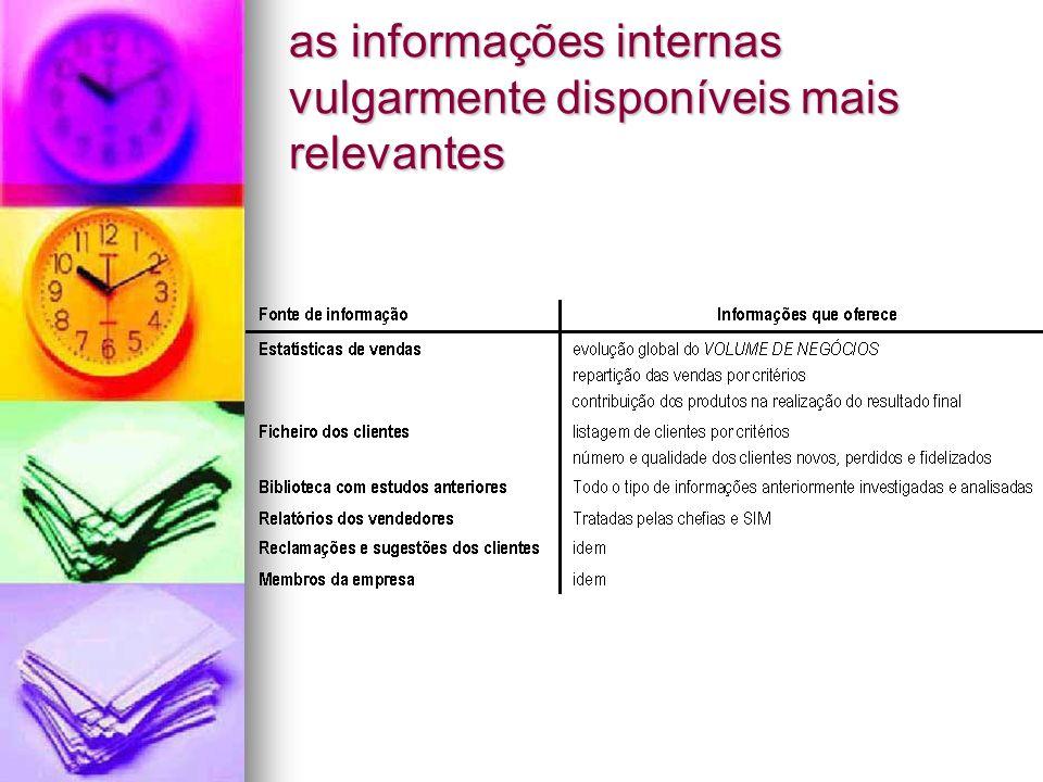as informações internas vulgarmente disponíveis mais relevantes