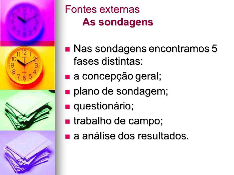 Fontes externas As sondagens Nas sondagens encontramos 5 fases distintas: Nas sondagens encontramos 5 fases distintas: a concepção geral; a concepção