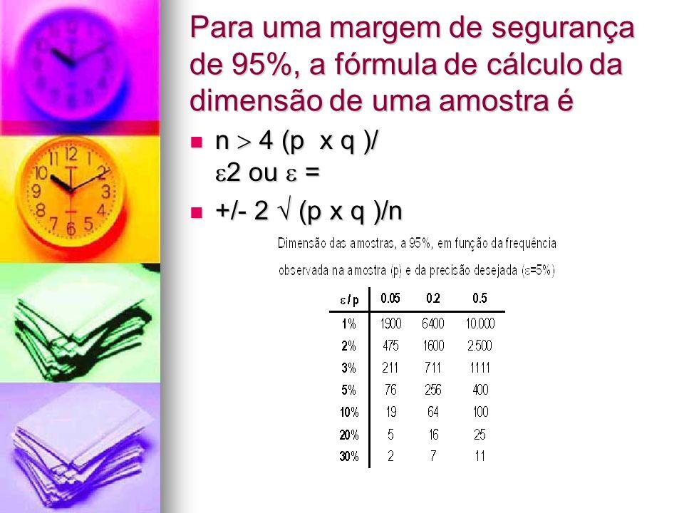 Para uma margem de segurança de 95%, a fórmula de cálculo da dimensão de uma amostra é n 4 (p x q )/ 2 ou = n 4 (p x q )/ 2 ou = +/- 2 (p x q )/n +/-