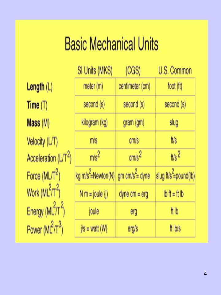 15 Produto vectorial ou Externo (aplicações) Força magnética Momento de uma força