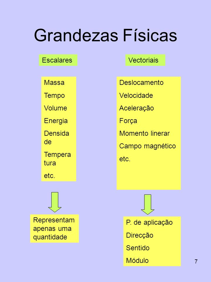 8 Vectores (adição)
