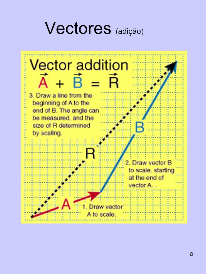 9 Três vectores Quatro vectores