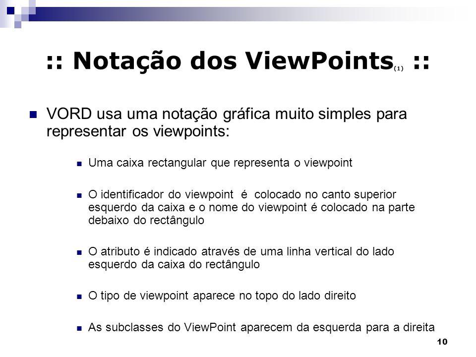 10 :: Notação dos ViewPoints (1) :: VORD usa uma notação gráfica muito simples para representar os viewpoints: Uma caixa rectangular que representa o