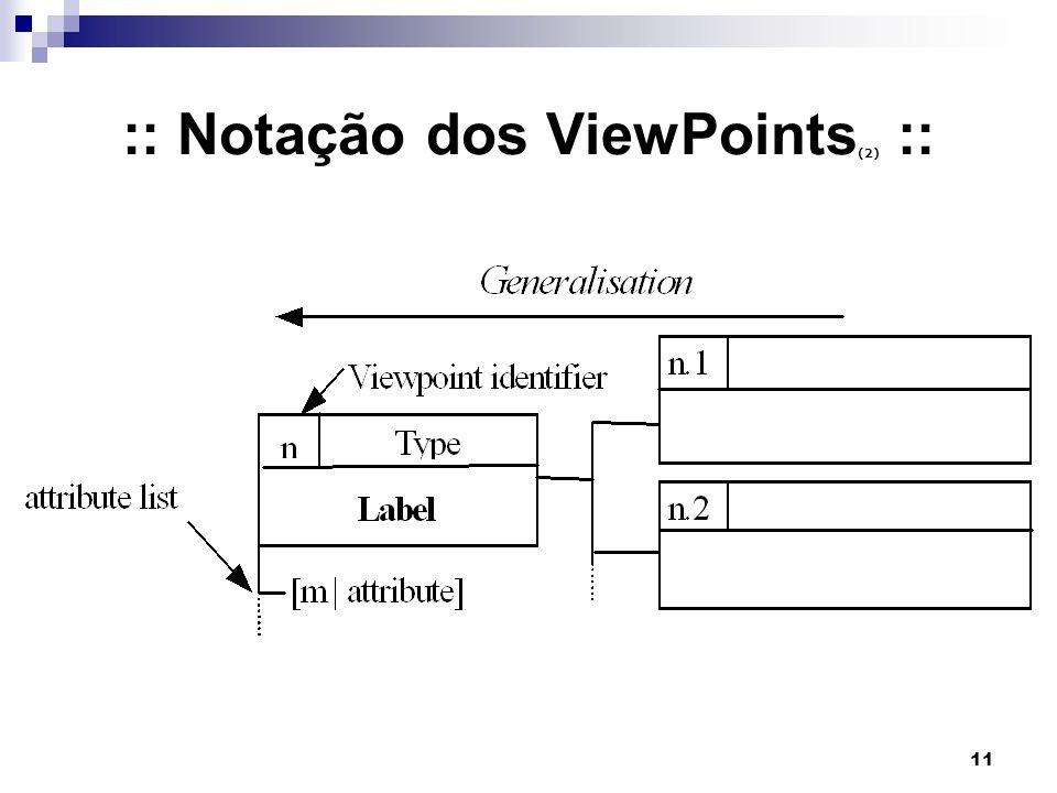 11 :: Notação dos ViewPoints (2) ::
