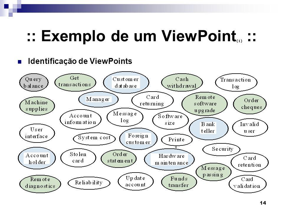 14 :: Exemplo de um ViewPoint (1) :: Identificação de ViewPoints