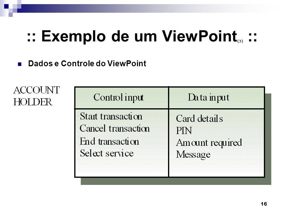 16 Dados e Controle do ViewPoint :: Exemplo de um ViewPoint (3) ::