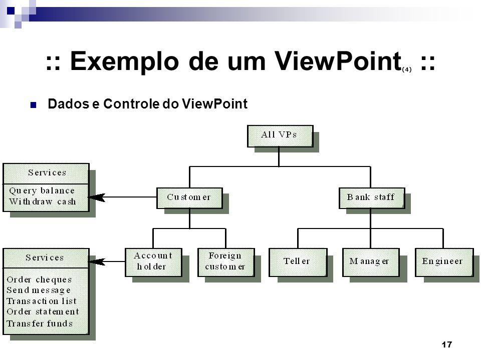 17 :: Exemplo de um ViewPoint (4) :: Dados e Controle do ViewPoint