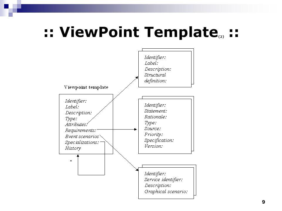10 :: Notação dos ViewPoints (1) :: VORD usa uma notação gráfica muito simples para representar os viewpoints: Uma caixa rectangular que representa o viewpoint O identificador do viewpoint é colocado no canto superior esquerdo da caixa e o nome do viewpoint é colocado na parte debaixo do rectângulo O atributo é indicado através de uma linha vertical do lado esquerdo da caixa do rectângulo O tipo de viewpoint aparece no topo do lado direito As subclasses do ViewPoint aparecem da esquerda para a direita