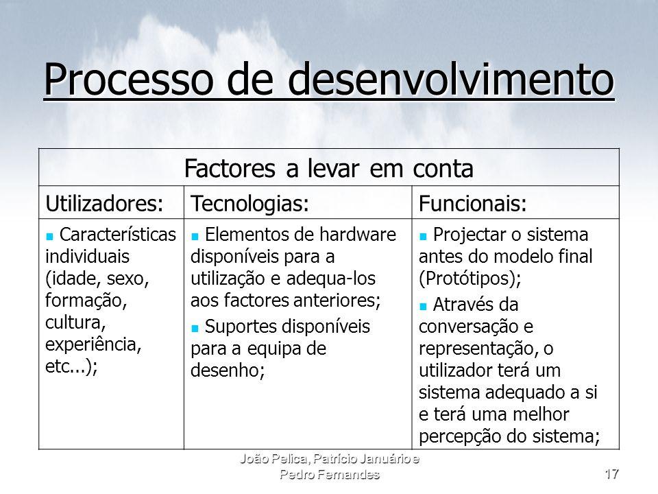 João Pelica, Patrício Januário e Pedro Fernandes17 Processo de desenvolvimento Factores a levar em conta : Utilizadores:Tecnologias:Funcionais: Caract