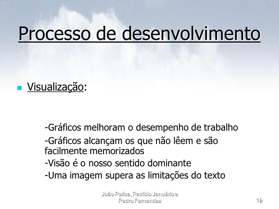 João Pelica, Patrício Januário e Pedro Fernandes19 Processo de desenvolvimento Visualização: -Gráficos melhoram o desempenho de trabalho -Gráficos alc