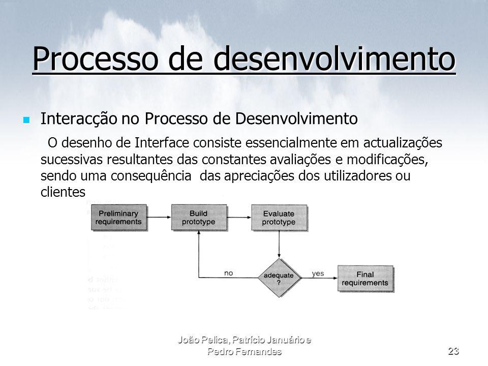 João Pelica, Patrício Januário e Pedro Fernandes23 Processo de desenvolvimento Interacção no Processo de Desenvolvimento Interacção no Processo de Des