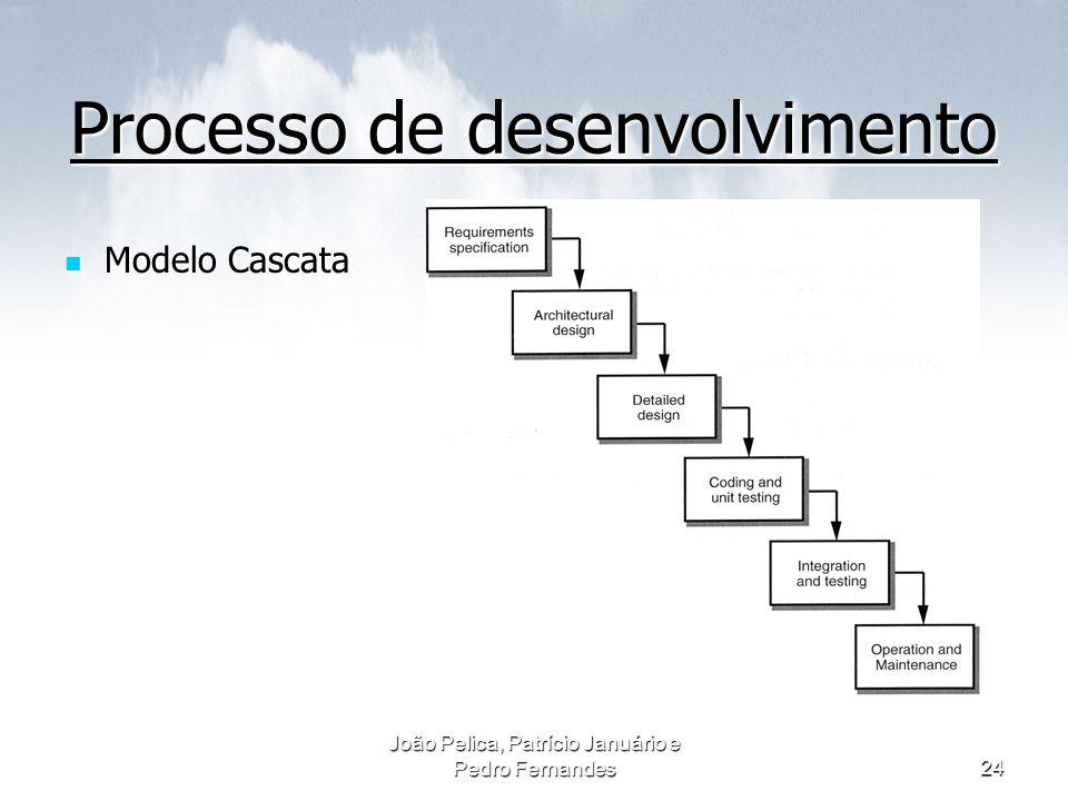 João Pelica, Patrício Januário e Pedro Fernandes24 Processo de desenvolvimento Modelo Cascata Modelo Cascata