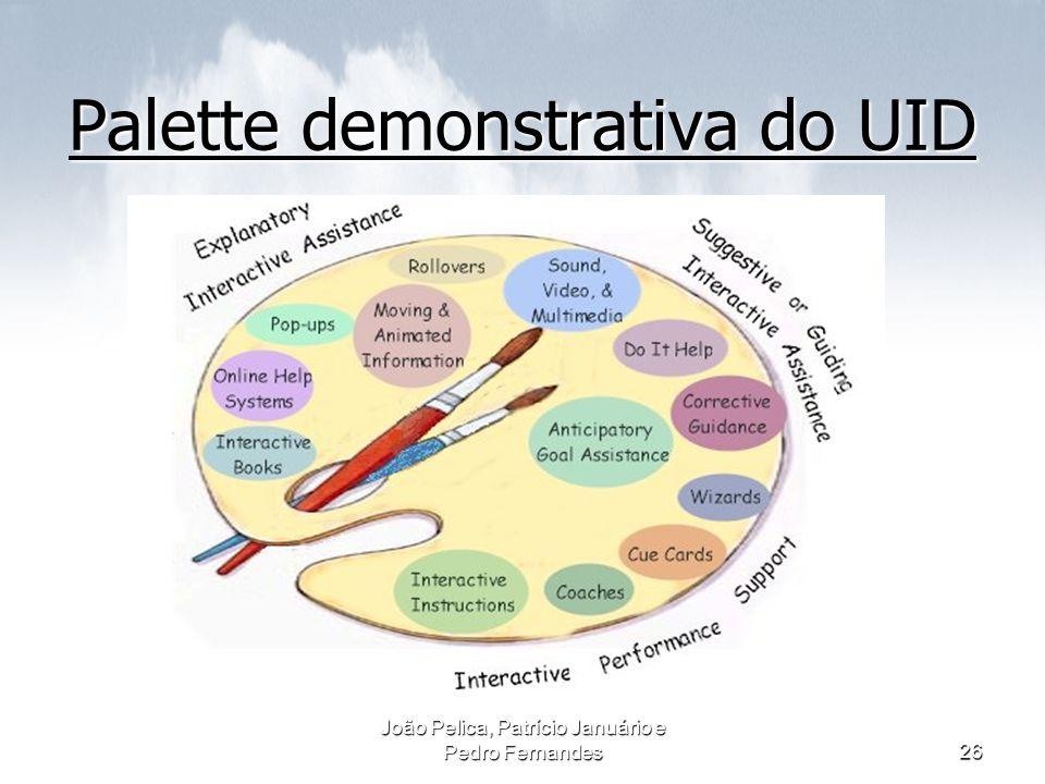 João Pelica, Patrício Januário e Pedro Fernandes26 Palette demonstrativa do UID