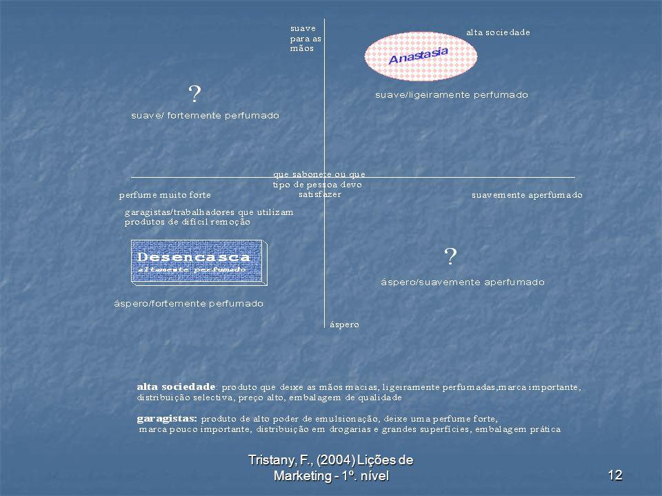 Tristany, F., (2004) Lições de Marketing - 1º. nível12