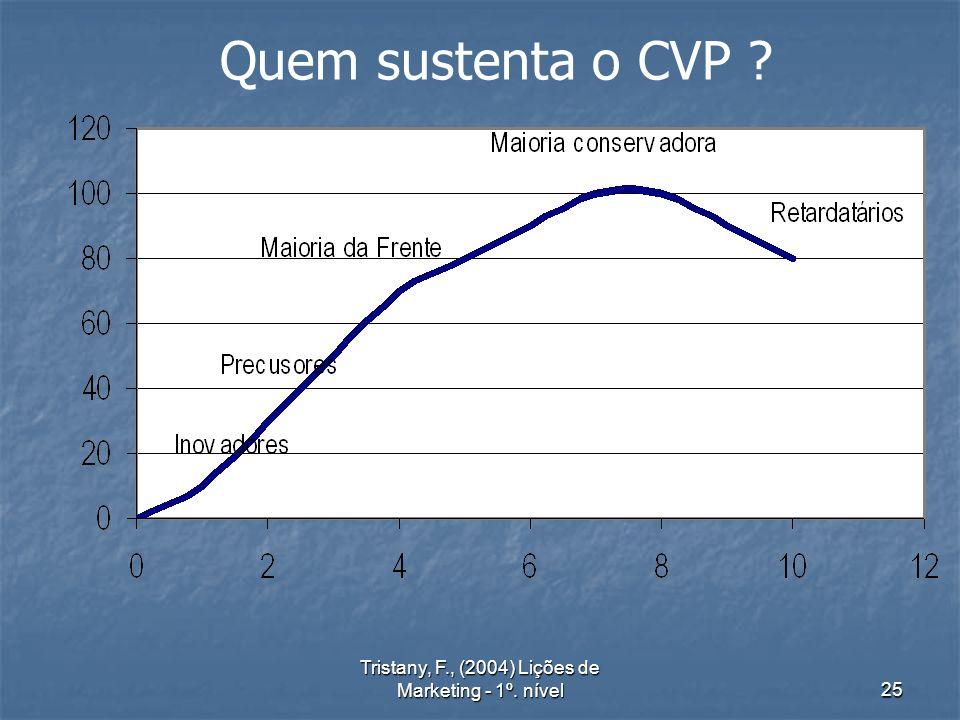 Tristany, F., (2004) Lições de Marketing - 1º. nível25 Quem sustenta o CVP