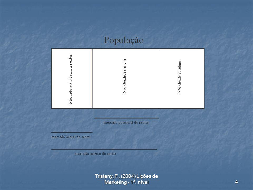 Tristany, F., (2004) Lições de Marketing - 1º. nível4