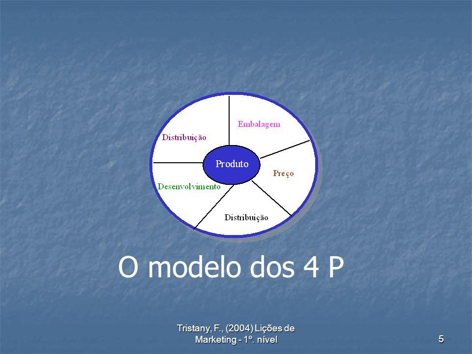 Tristany, F., (2004) Lições de Marketing - 1º.nível6 Por aquilo que representa o âmago do produto.