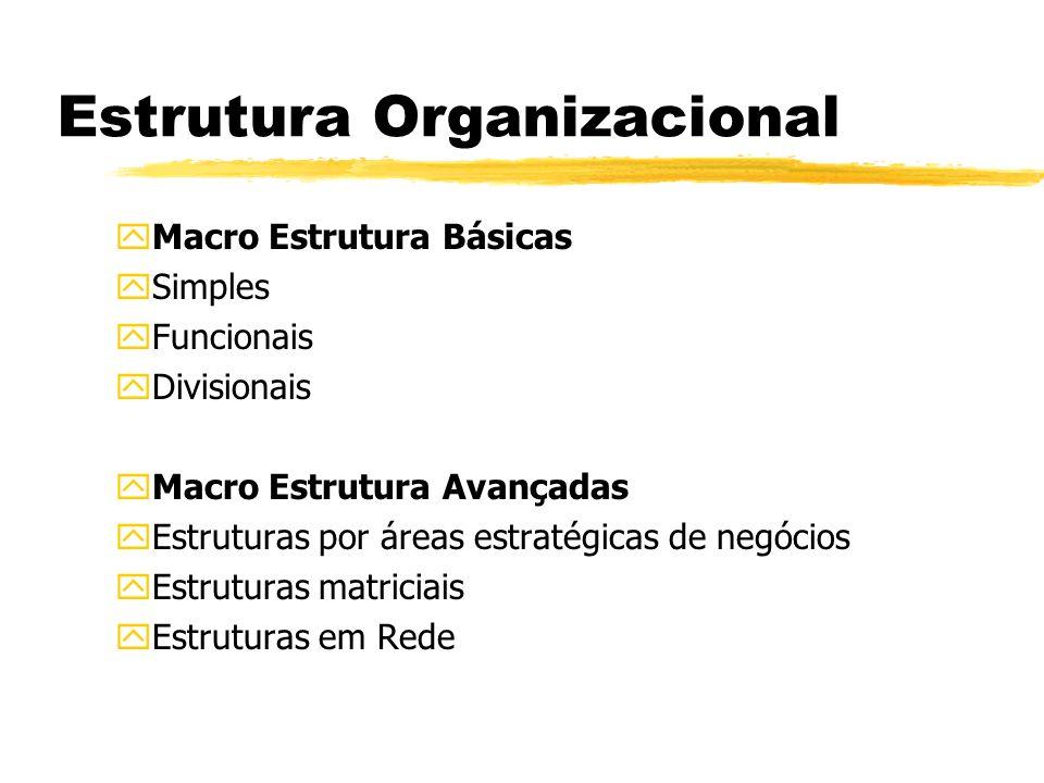 Estrutura Organizacional yMacro Estrutura Básicas ySimples yFuncionais yDivisionais yMacro Estrutura Avançadas yEstruturas por áreas estratégicas de n