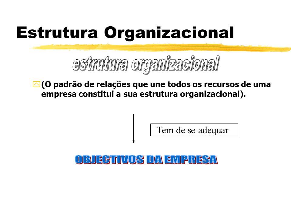 Estrutura Organizacional y(O padrão de relações que une todos os recursos de uma empresa constitui a sua estrutura organizacional). Tem de se adequar