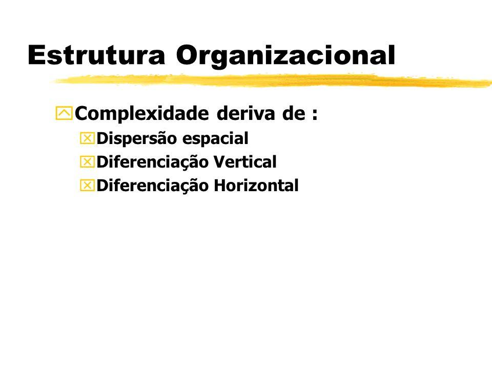 Estrutura Organizacional yComplexidade deriva de : xDispersão espacial xDiferenciação Vertical xDiferenciação Horizontal