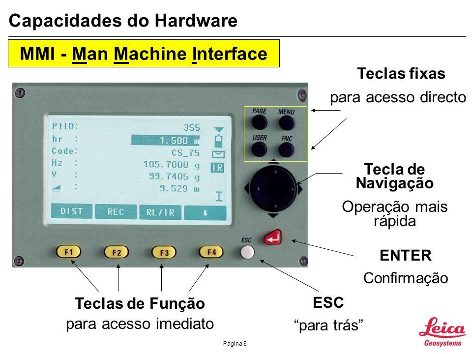 Página 29 Adaptado de BU Surveying Instruments Por Luis Machado ESTIG – IPBeja http://www.leicaadvantage.com/support/ConstructionTPS/Downloads/TPS400PresentationV2.pps