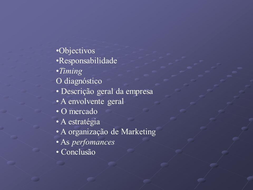 Objectivos Responsabilidade Timing O diagnóstico Descrição geral da empresa A envolvente geral O mercado A estratégia A organização de Marketing As pe