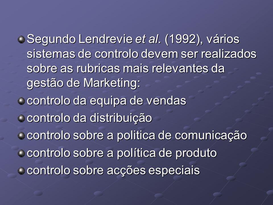 Segundo Lendrevie et al. (1992), vários sistemas de controlo devem ser realizados sobre as rubricas mais relevantes da gestão de Marketing: controlo d
