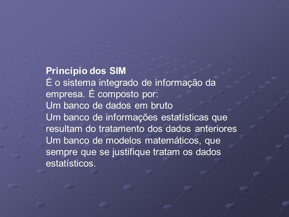 Princípio dos SIM É o sistema integrado de informação da empresa. É composto por: Um banco de dados em bruto Um banco de informações estatísticas que