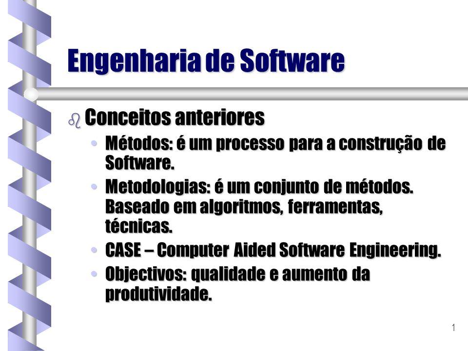 1 Engenharia de Software b Conceitos anteriores Métodos: é um processo para a construção de Software.Métodos: é um processo para a construção de Softw