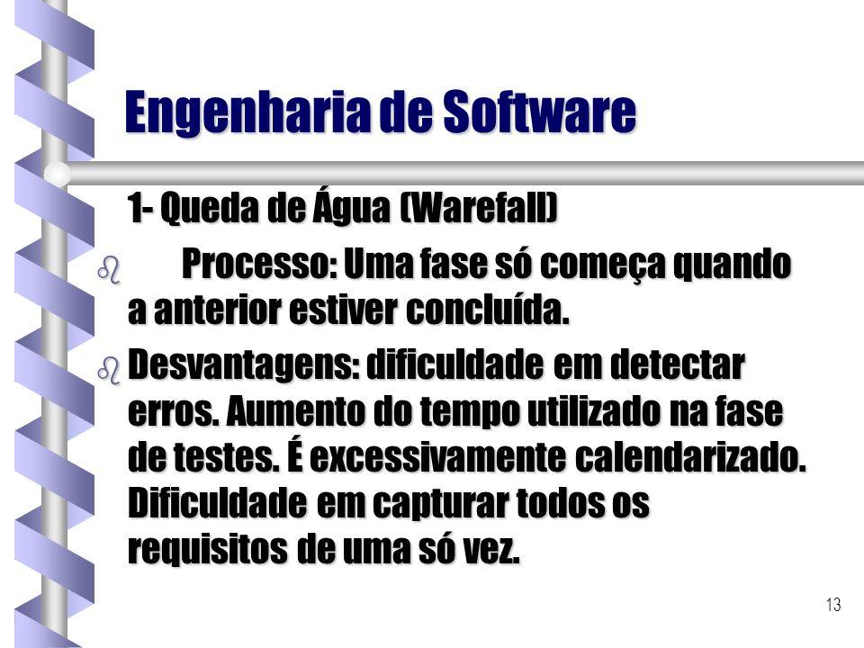 13 Engenharia de Software 1- Queda de Água (Warefall) b Processo: Uma fase só começa quando a anterior estiver concluída. b Desvantagens: dificuldade