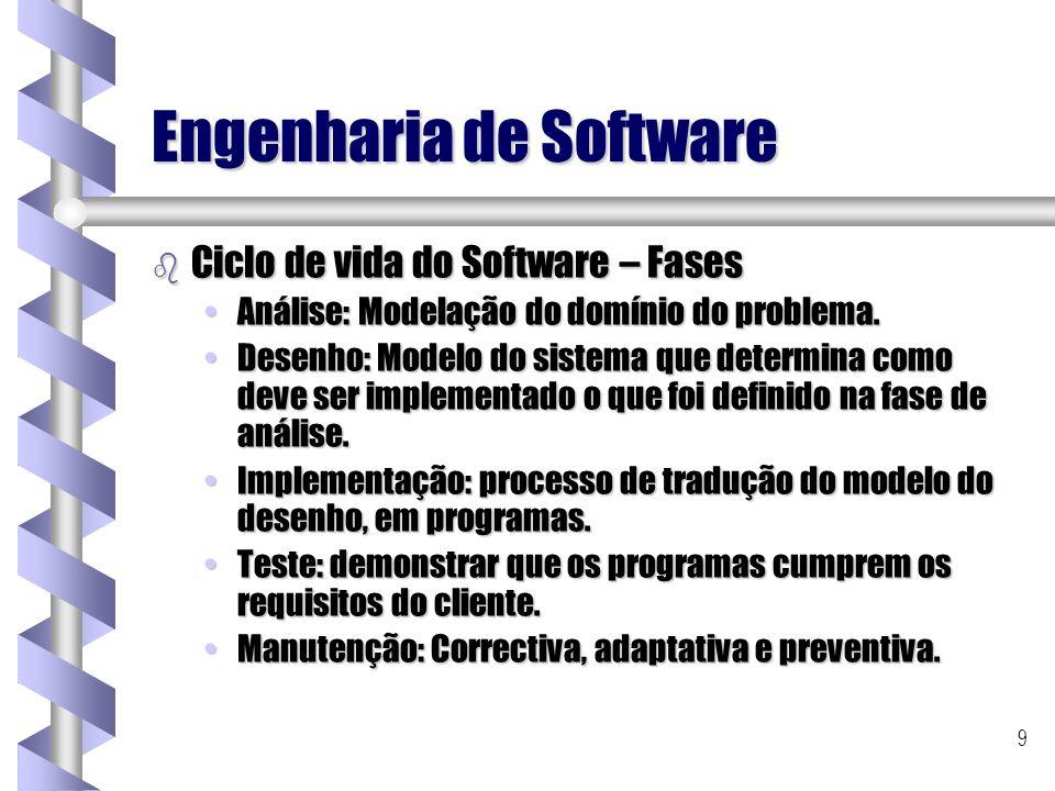 9 Engenharia de Software b Ciclo de vida do Software – Fases Análise: Modelação do domínio do problema.Análise: Modelação do domínio do problema. Dese
