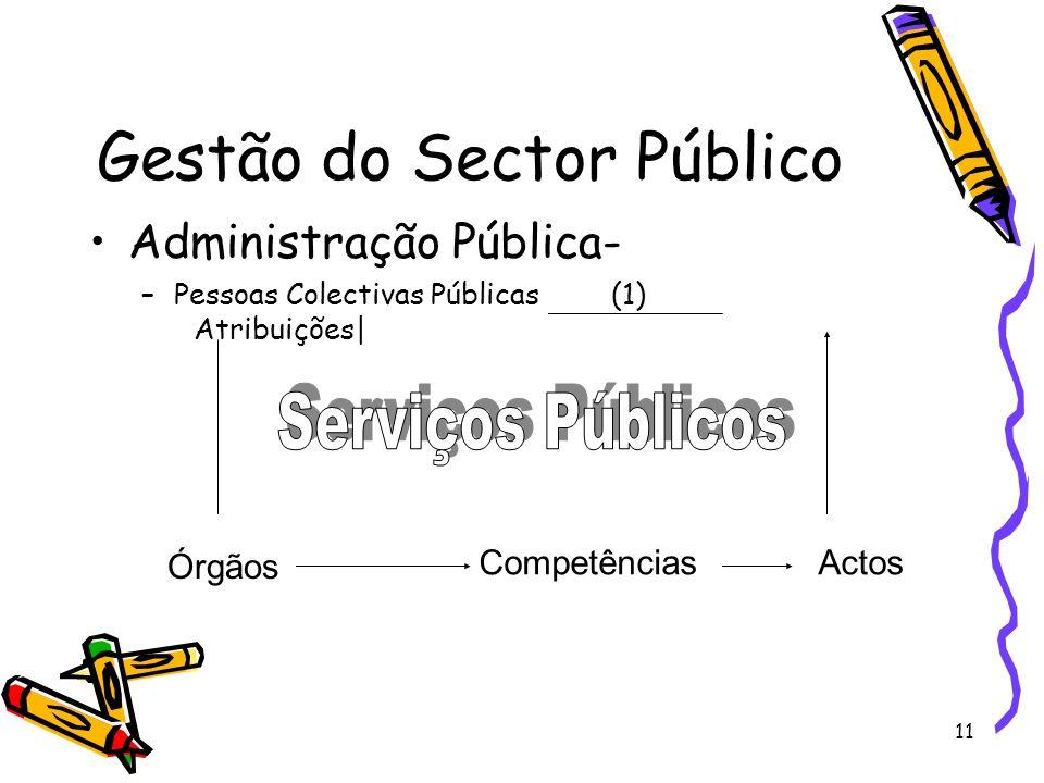 11 Gestão do Sector Público Administração Pública- –Pessoas Colectivas Públicas(1) Atribuições  Órgãos CompetênciasActos