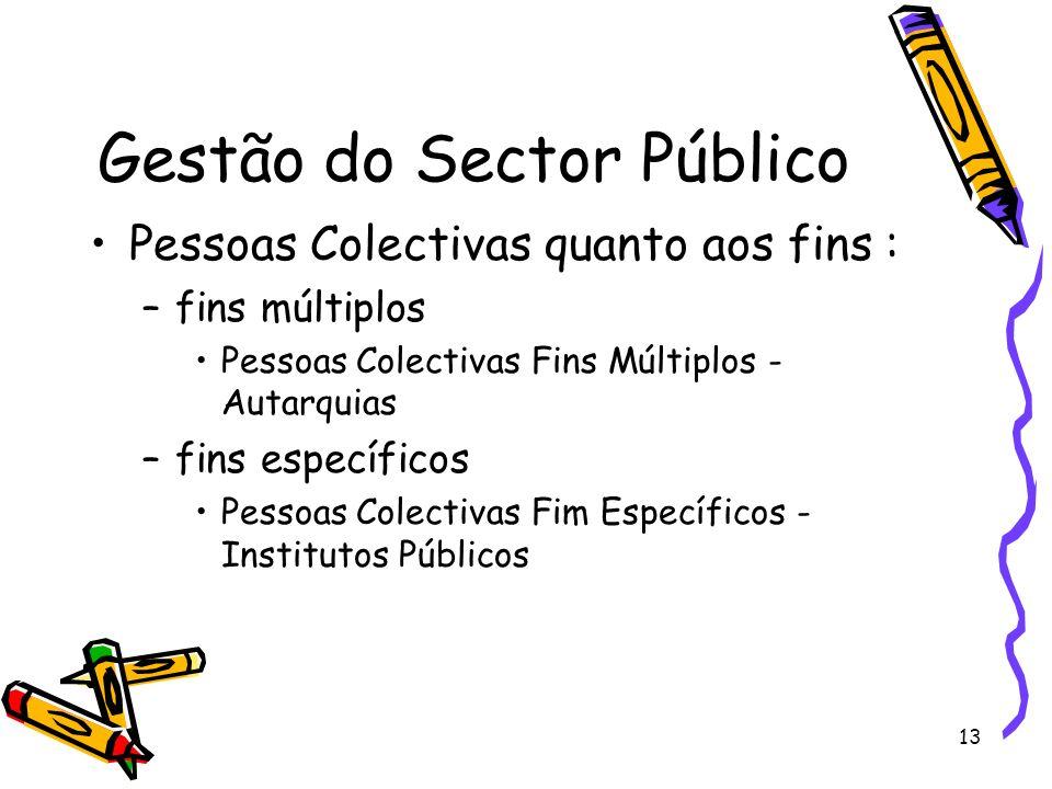 13 Gestão do Sector Público Pessoas Colectivas quanto aos fins : –fins múltiplos Pessoas Colectivas Fins Múltiplos - Autarquias –fins específicos Pess