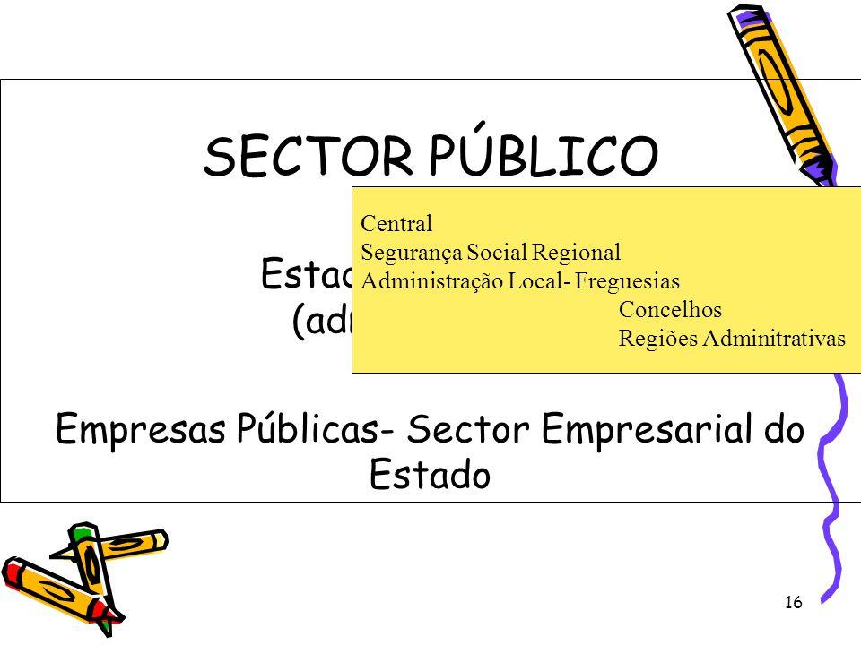 16 SECTOR PÚBLICO Estado - lato sensu (administração) Empresas Públicas- Sector Empresarial do Estado Central Segurança Social Regional Administração