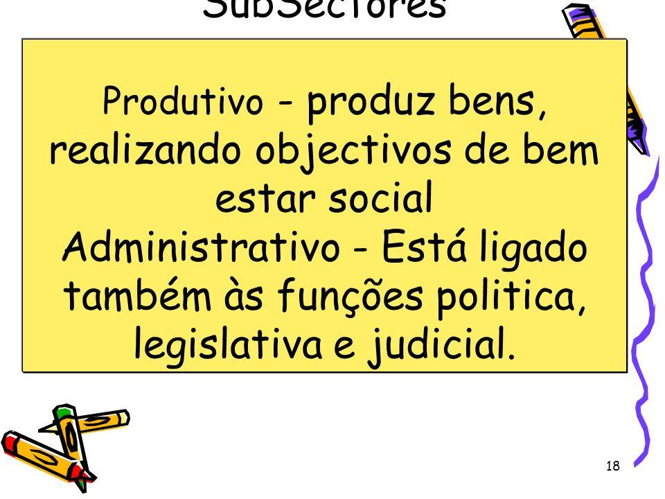 18 SubSectores Produtivo - produz bens, realizando objectivos de bem estar social Administrativo - Está ligado também às funções politica, legislativa