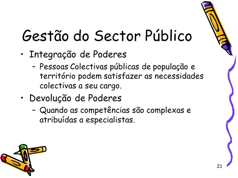 21 Gestão do Sector Público Integração de Poderes –Pessoas Colectivas públicas de população e território podem satisfazer as necessidades colectivas a