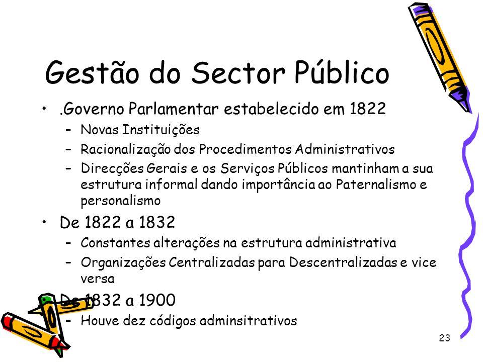23 Gestão do Sector Público.Governo Parlamentar estabelecido em 1822 –Novas Instituições –Racionalização dos Procedimentos Administrativos –Direcções