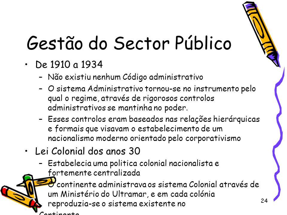24 Gestão do Sector Público De 1910 a 1934 –Não existiu nenhum Código administrativo –O sistema Administrativo tornou-se no instrumento pelo qual o re
