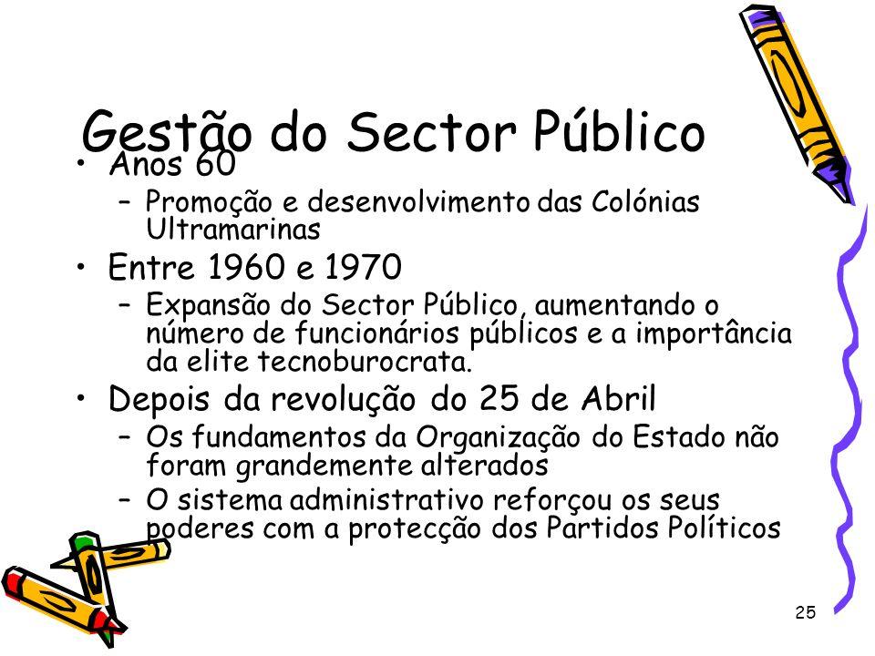 25 Gestão do Sector Público Anos 60 –Promoção e desenvolvimento das Colónias Ultramarinas Entre 1960 e 1970 –Expansão do Sector Público, aumentando o