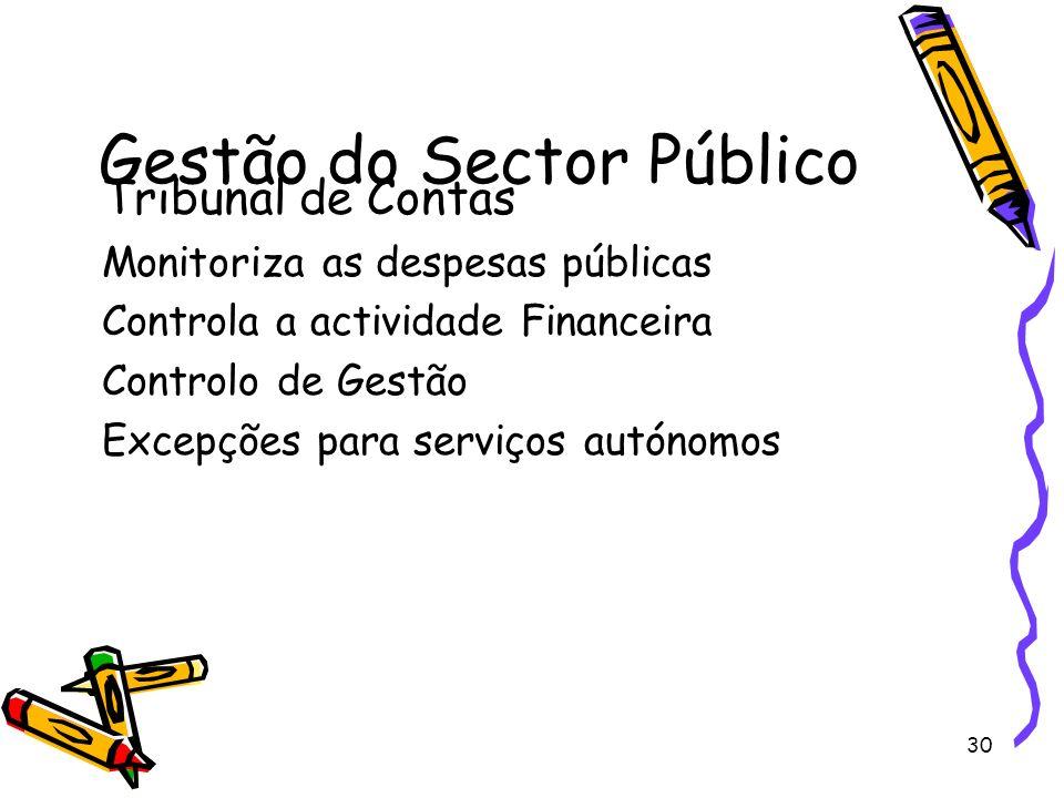 30 Gestão do Sector Público Tribunal de Contas Monitoriza as despesas públicas Controla a actividade Financeira Controlo de Gestão Excepções para serv