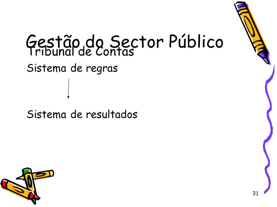 31 Gestão do Sector Público Tribunal de Contas Sistema de regras Sistema de resultados