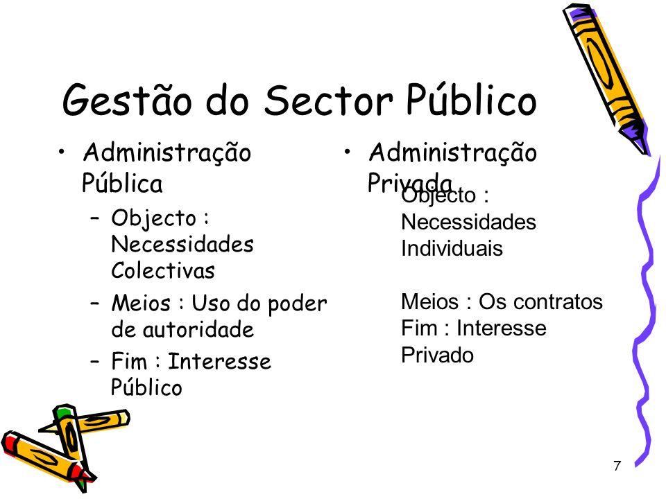 7 Gestão do Sector Público Administração Pública –Objecto : Necessidades Colectivas –Meios : Uso do poder de autoridade –Fim : Interesse Público Admin