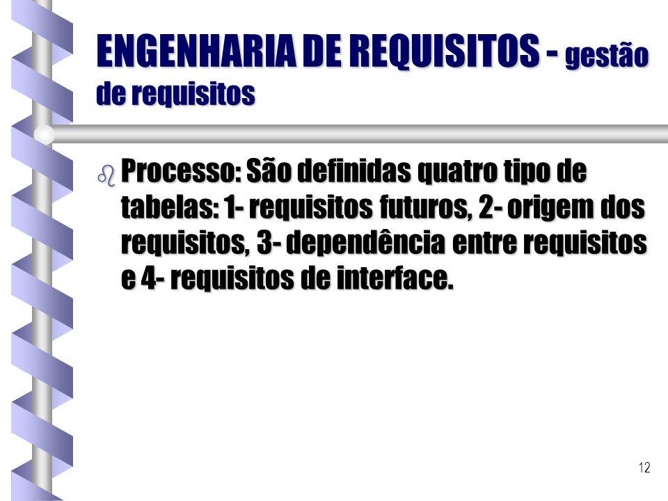 12 ENGENHARIA DE REQUISITOS - gestão de requisitos b Processo: São definidas quatro tipo de tabelas: 1- requisitos futuros, 2- origem dos requisitos,