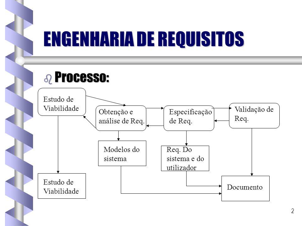 2 ENGENHARIA DE REQUISITOS b Processo: Estudo de Viabilidade Obtenção e análise de Req. Especificação de Req. Validação de Req. Estudo de Viabilidade