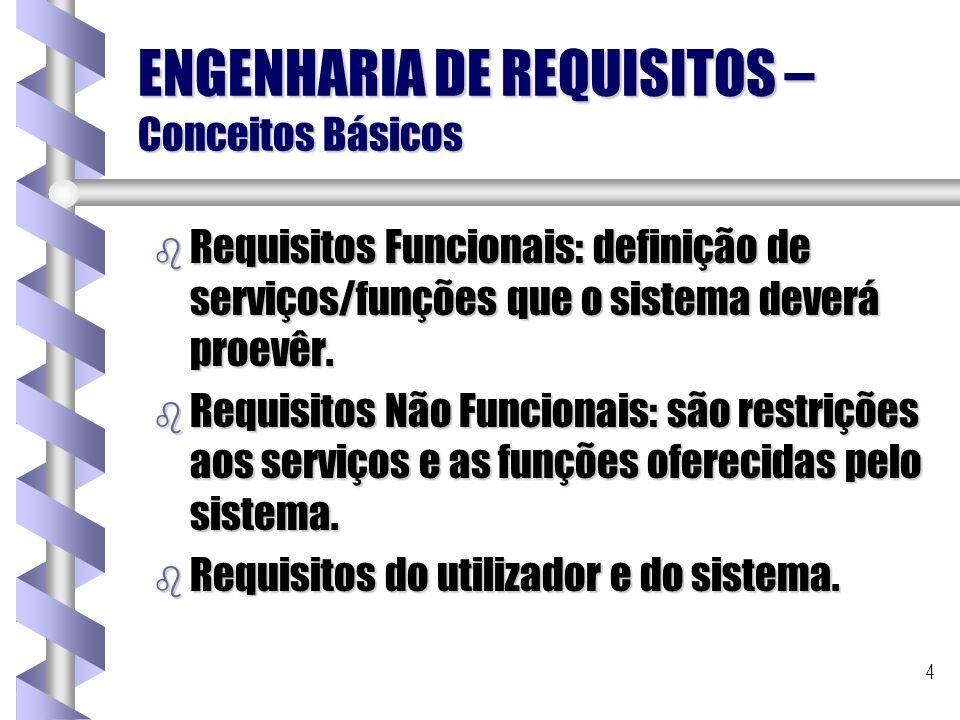 4 ENGENHARIA DE REQUISITOS – Conceitos Básicos b Requisitos Funcionais: definição de serviços/funções que o sistema deverá proevêr. b Requisitos Não F