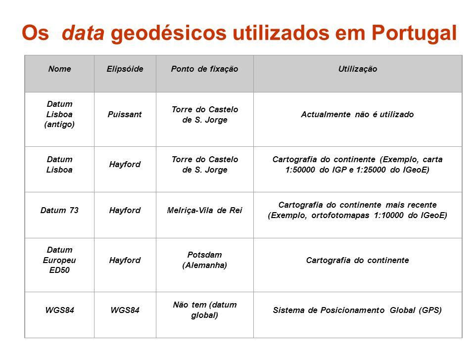 Os data geodésicos utilizados em Portugal NomeElipsóidePonto de fixaçãoUtilização Datum Lisboa (antigo) Puissant Torre do Castelo de S.