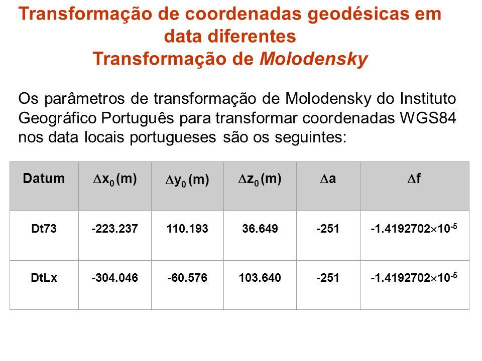 Os parâmetros de transformação de Molodensky do Instituto Geográfico Português para transformar coordenadas WGS84 nos data locais portugueses são os seguintes: Datum x 0 (m) y 0 (m) z 0 (m) a f Dt73-223.237110.19336.649-251 -1.4192702 10 -5 DtLx-304.046-60.576103.640-251 -1.4192702 10 -5 Transformação de coordenadas geodésicas em data diferentes Transformação de Molodensky