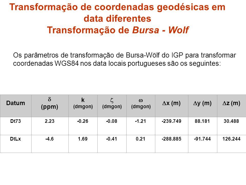 Os parâmetros de transformação de Bursa-Wölf do IGP para transformar coordenadas WGS84 nos data locais portugueses são os seguintes: Datum (ppm) k (dmgon) (dmgon) x (m) y (m) z (m) Dt732.23-0.26-0.08-1.21-239.74988.18130.488 DtLx-4.61.69-0.410.21-288.885-91.744126.244 Transformação de coordenadas geodésicas em data diferentes Transformação de Bursa - Wolf
