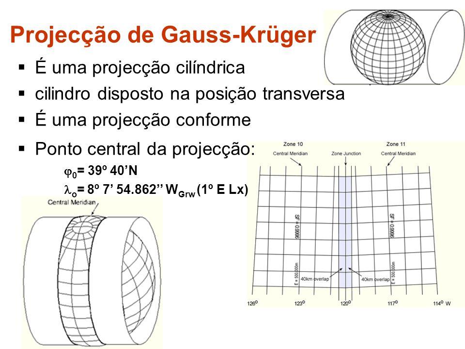 Projecção de Gauss-Krüger É uma projecção cilíndrica cilindro disposto na posição transversa É uma projecção conforme Ponto central da projecção: 0 = 39º 40N o = 8º 7 54.862 W Grw (1º E Lx)