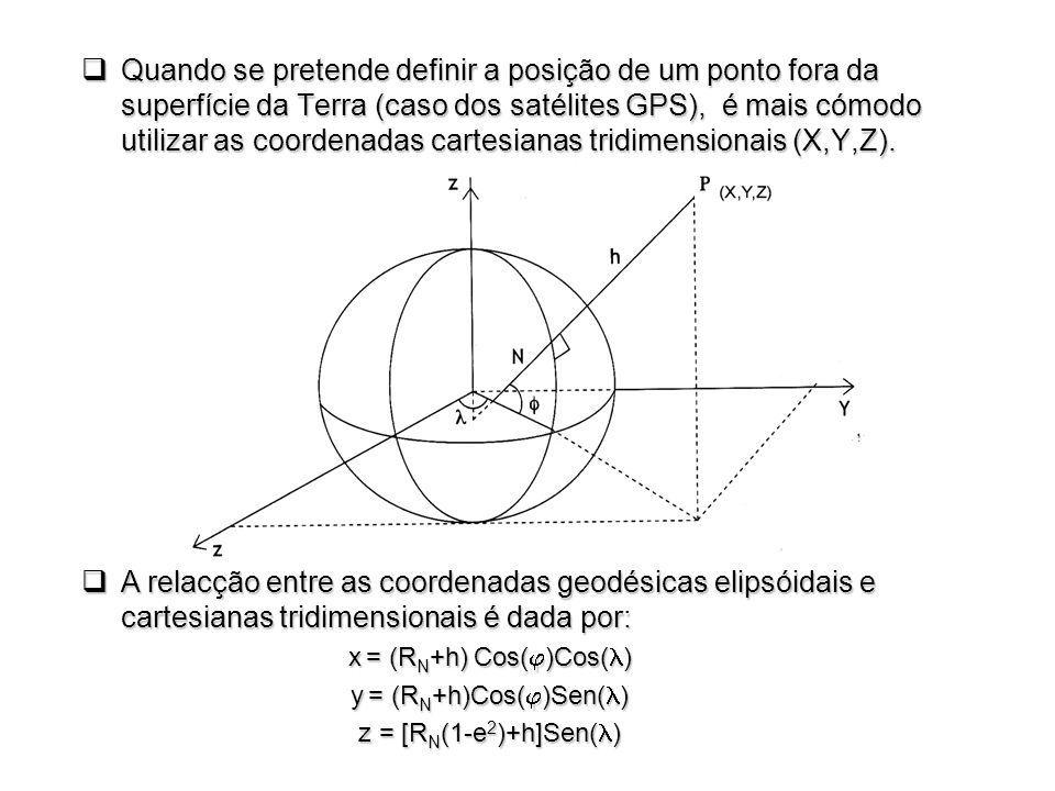 Quando se pretende definir a posição de um ponto fora da superfície da Terra (caso dos satélites GPS), é mais cómodo utilizar as coordenadas cartesianas tridimensionais (X,Y,Z).